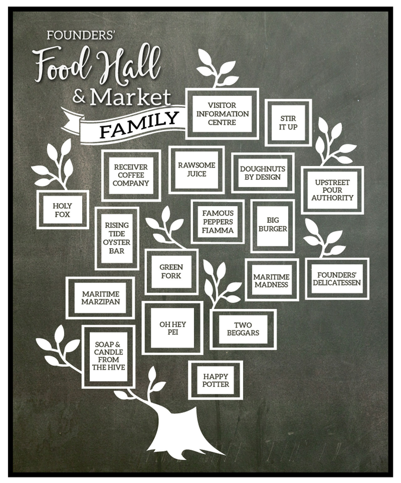 Founders Food Hall & Market Family